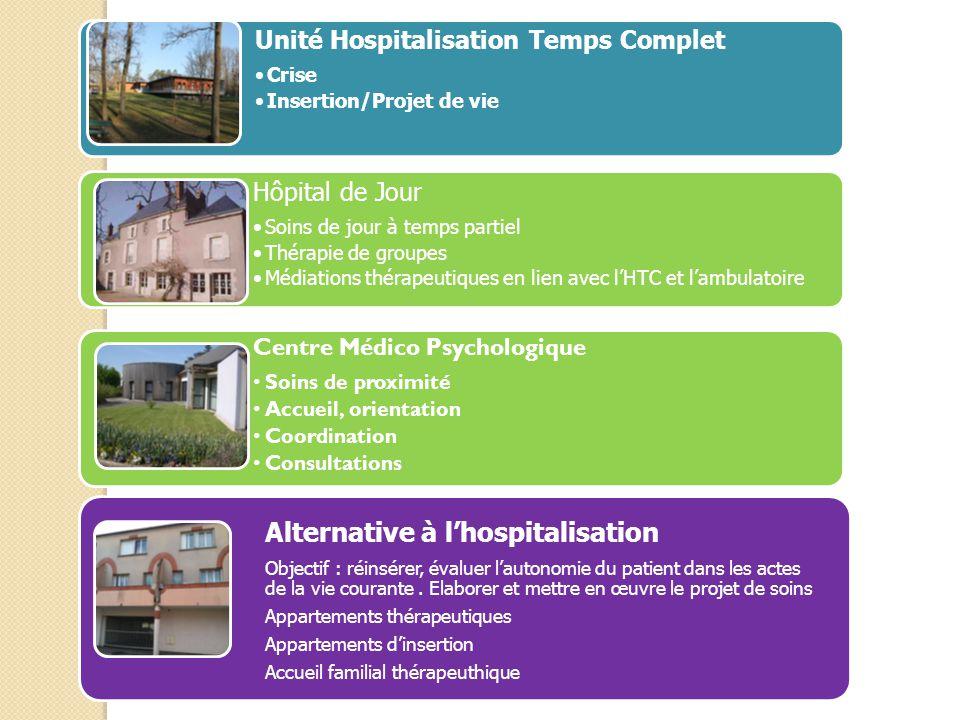 Alternative à l'hospitalisation