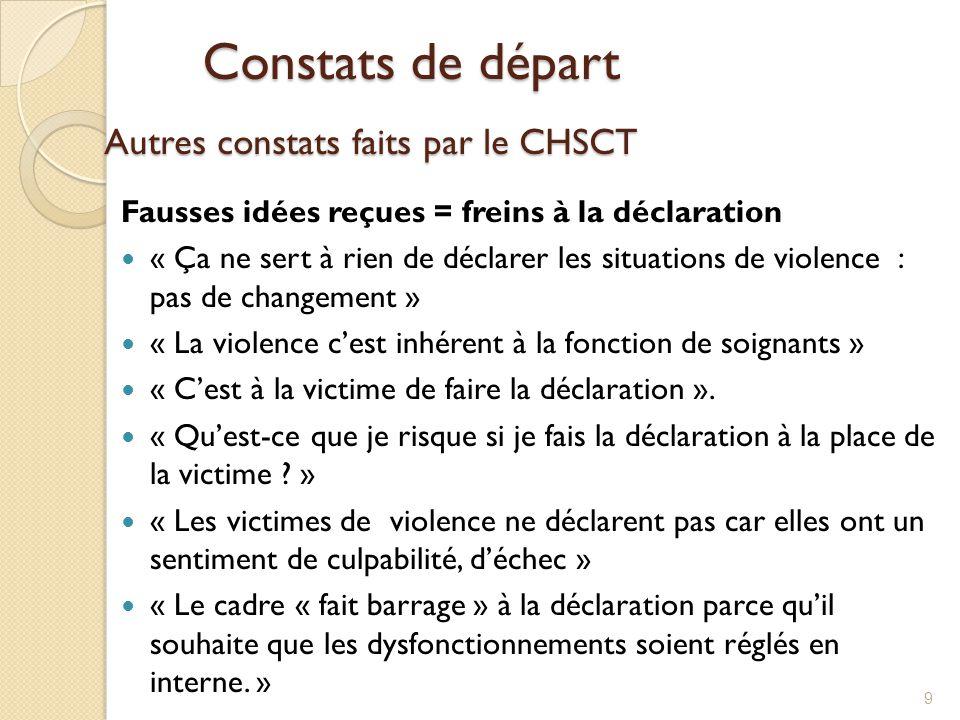 Autres constats faits par le CHSCT