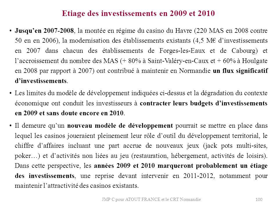 Etiage des investissements en 2009 et 2010