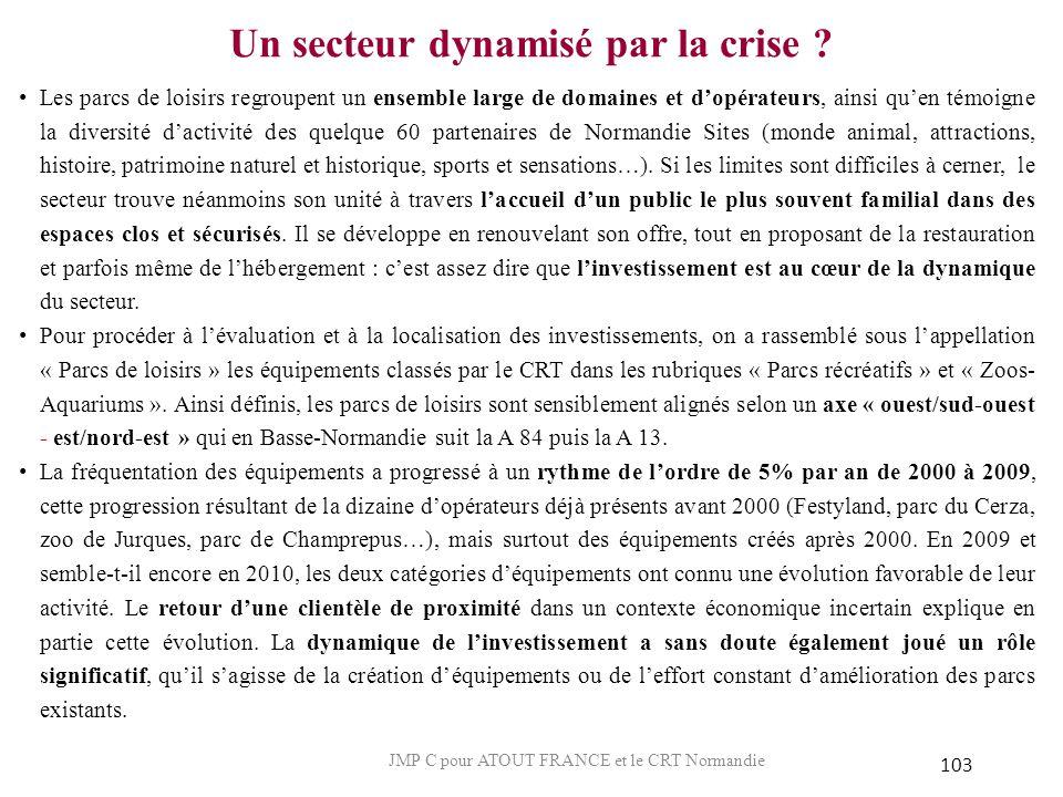 Un secteur dynamisé par la crise