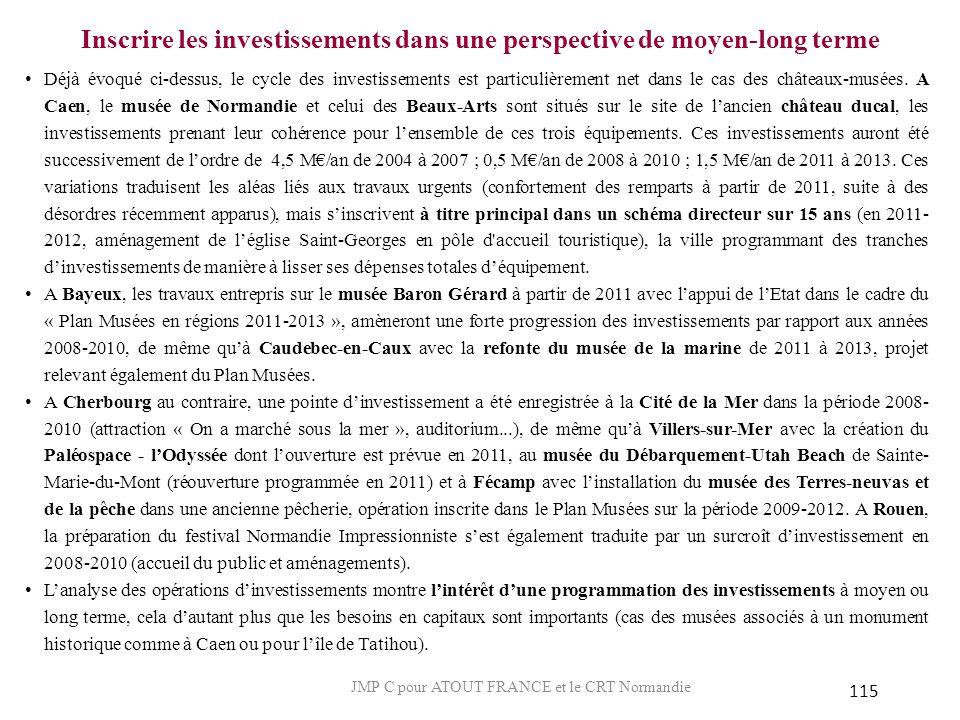 Inscrire les investissements dans une perspective de moyen-long terme