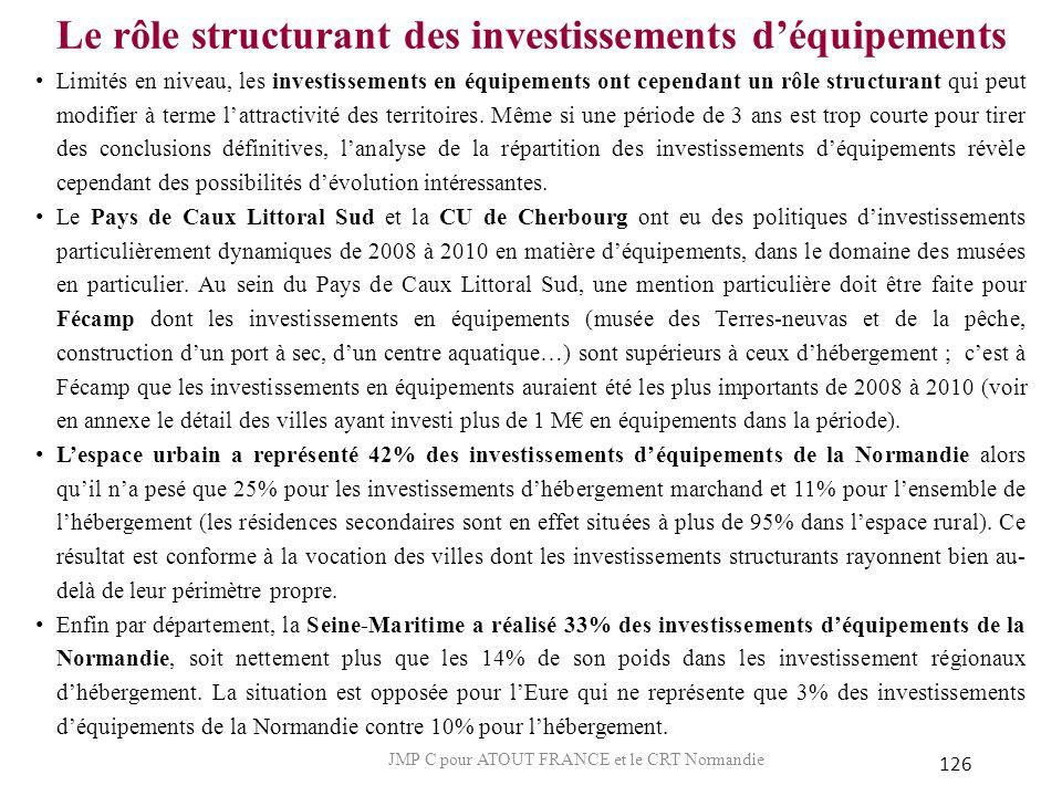Le rôle structurant des investissements d'équipements