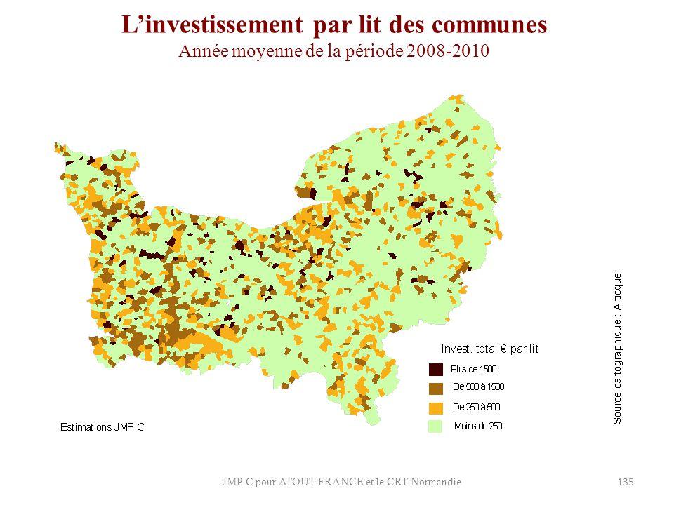 JMP C pour ATOUT FRANCE et le CRT Normandie