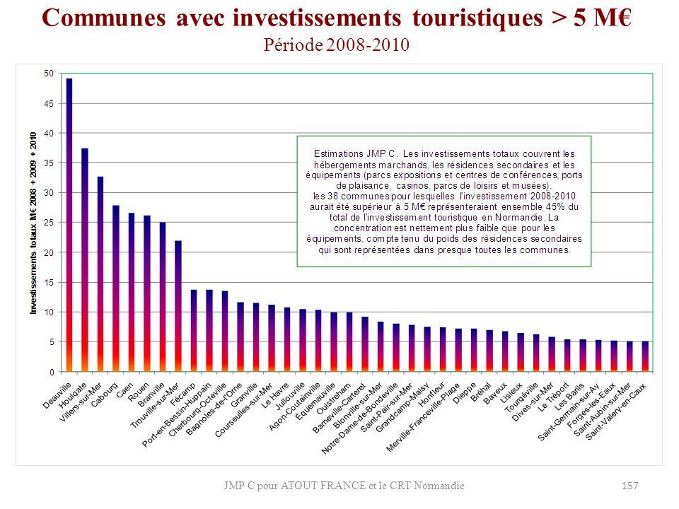 Communes avec investissements touristiques > 5 M€ Période 2008-2010