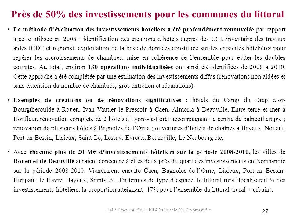 Près de 50% des investissements pour les communes du littoral