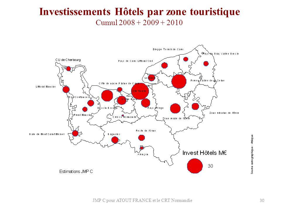 Investissements Hôtels par zone touristique Cumul 2008 + 2009 + 2010