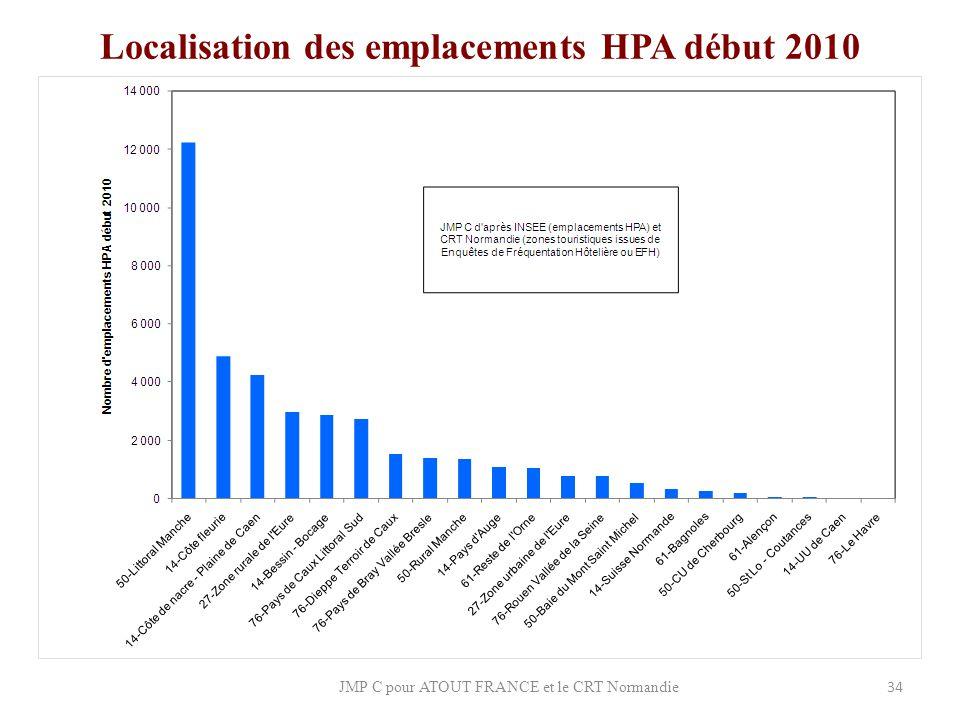 Localisation des emplacements HPA début 2010