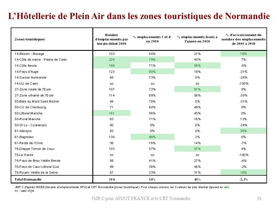 L'Hôtellerie de Plein Air dans les zones touristiques de Normandie