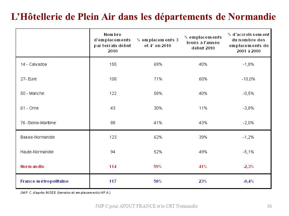 L'Hôtellerie de Plein Air dans les départements de Normandie