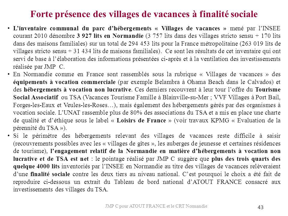 Forte présence des villages de vacances à finalité sociale
