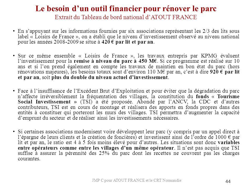 Les investissements touristiques en normandie rapport - France c est au programme recettes de cuisine ...