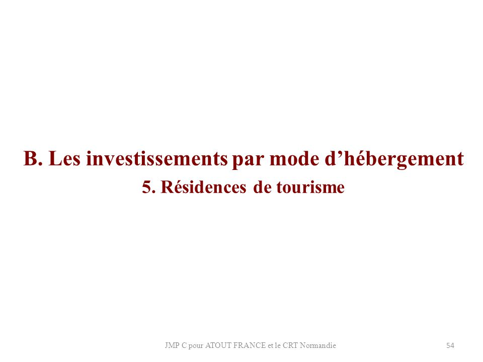 B. Les investissements par mode d'hébergement