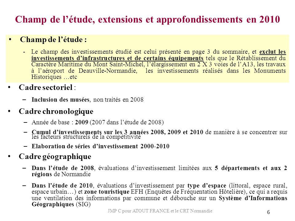 Champ de l'étude, extensions et approfondissements en 2010