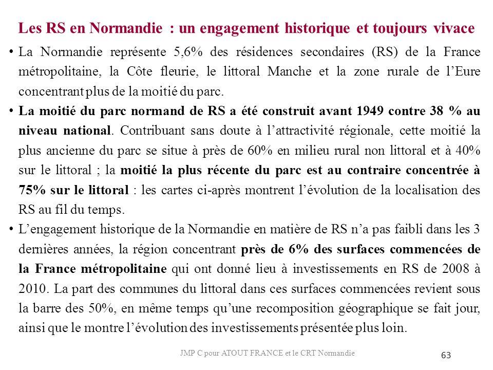 Les RS en Normandie : un engagement historique et toujours vivace