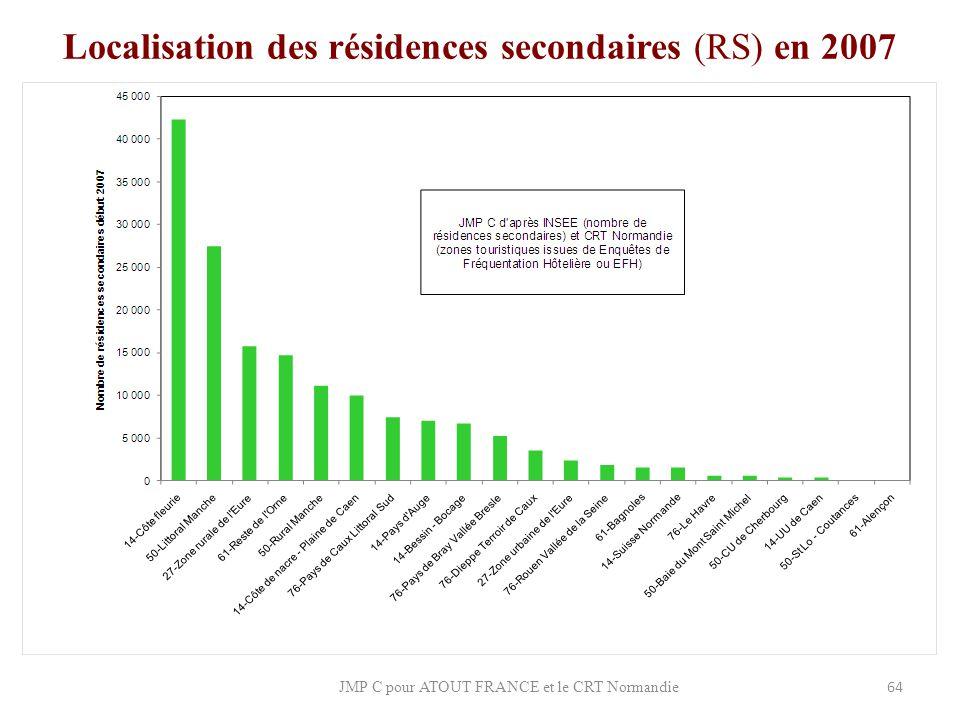 Localisation des résidences secondaires (RS) en 2007