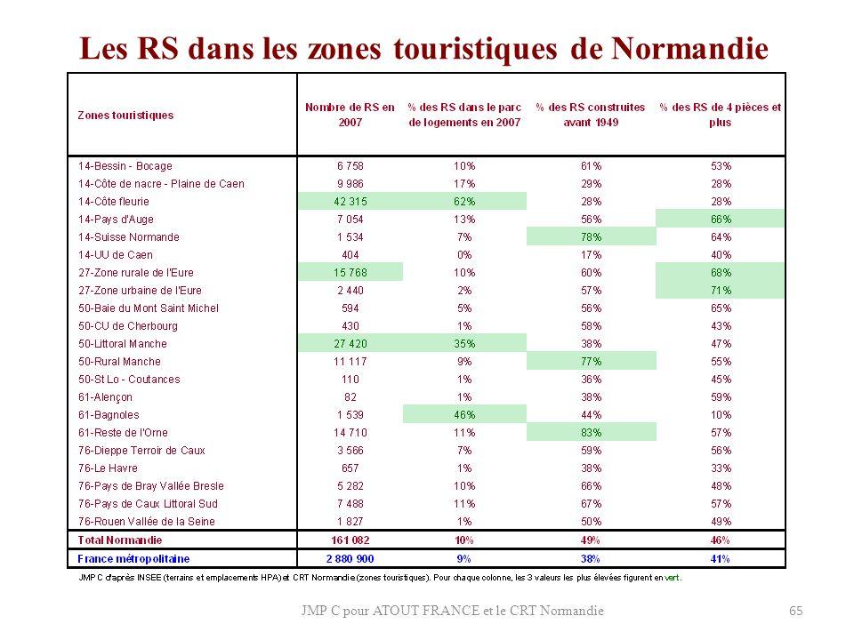 Les RS dans les zones touristiques de Normandie