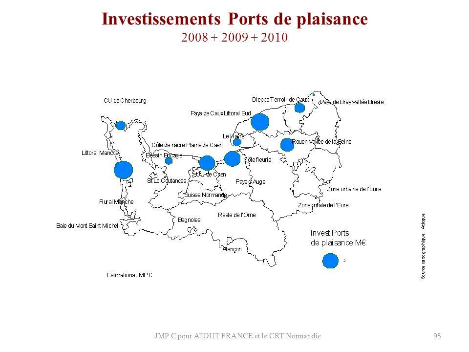 Investissements Ports de plaisance 2008 + 2009 + 2010