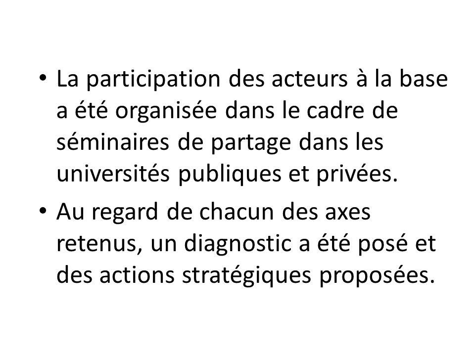 La participation des acteurs à la base a été organisée dans le cadre de séminaires de partage dans les universités publiques et privées.