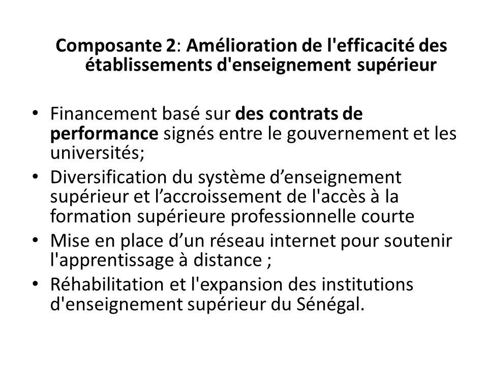 Composante 2: Amélioration de l efficacité des établissements d enseignement supérieur
