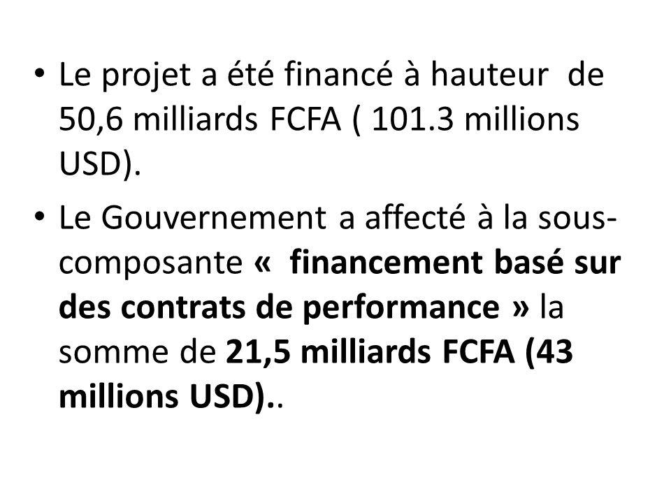 Le projet a été financé à hauteur de 50,6 milliards FCFA ( 101