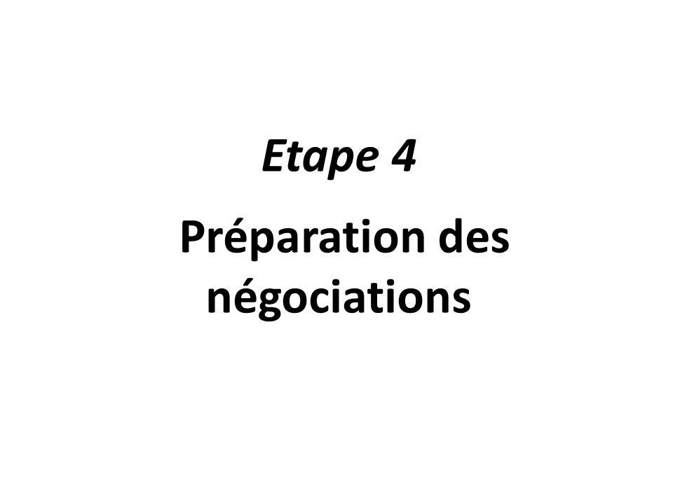 Préparation des négociations