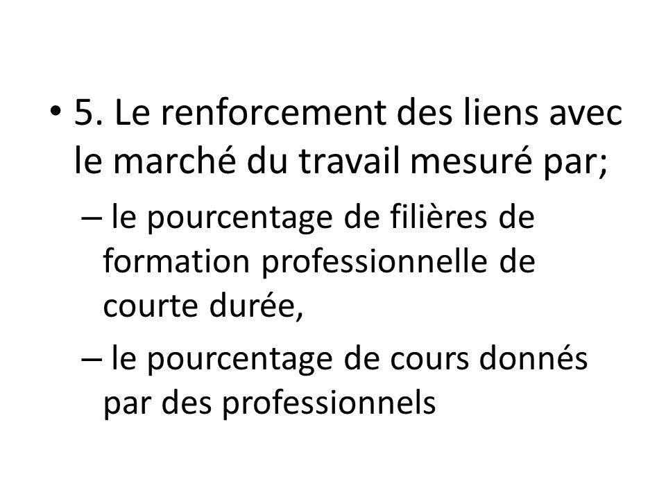 5. Le renforcement des liens avec le marché du travail mesuré par;