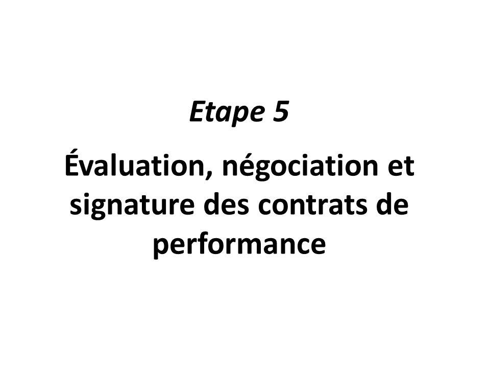 Évaluation, négociation et signature des contrats de performance