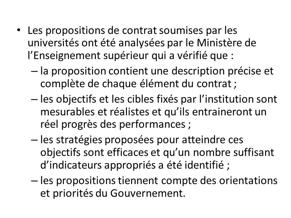 Les propositions de contrat soumises par les universités ont été analysées par le Ministère de l'Enseignement supérieur qui a vérifié que :