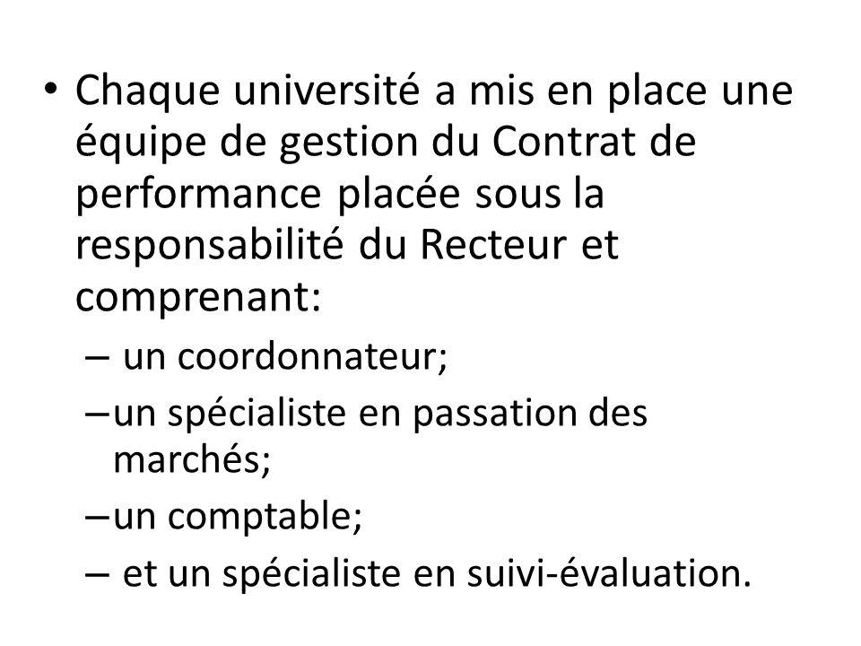 Chaque université a mis en place une équipe de gestion du Contrat de performance placée sous la responsabilité du Recteur et comprenant: