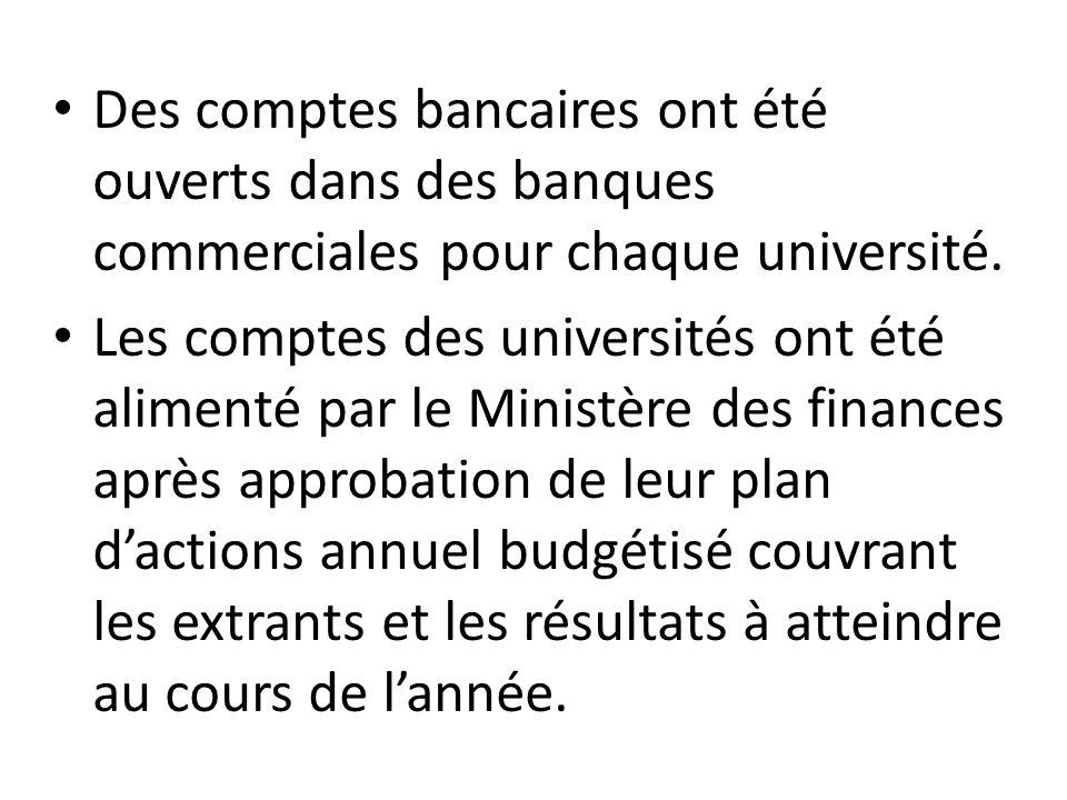 Des comptes bancaires ont été ouverts dans des banques commerciales pour chaque université.