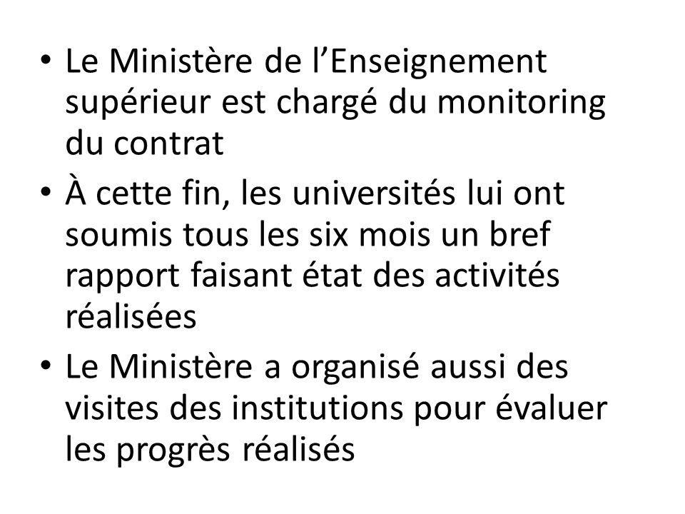 Le Ministère de l'Enseignement supérieur est chargé du monitoring du contrat
