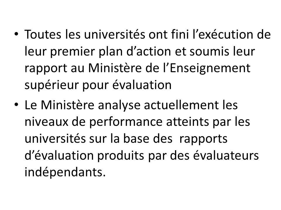 Toutes les universités ont fini l'exécution de leur premier plan d'action et soumis leur rapport au Ministère de l'Enseignement supérieur pour évaluation