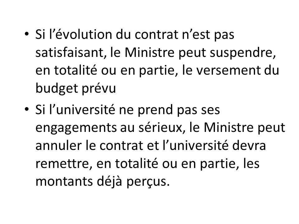 Si l'évolution du contrat n'est pas satisfaisant, le Ministre peut suspendre, en totalité ou en partie, le versement du budget prévu