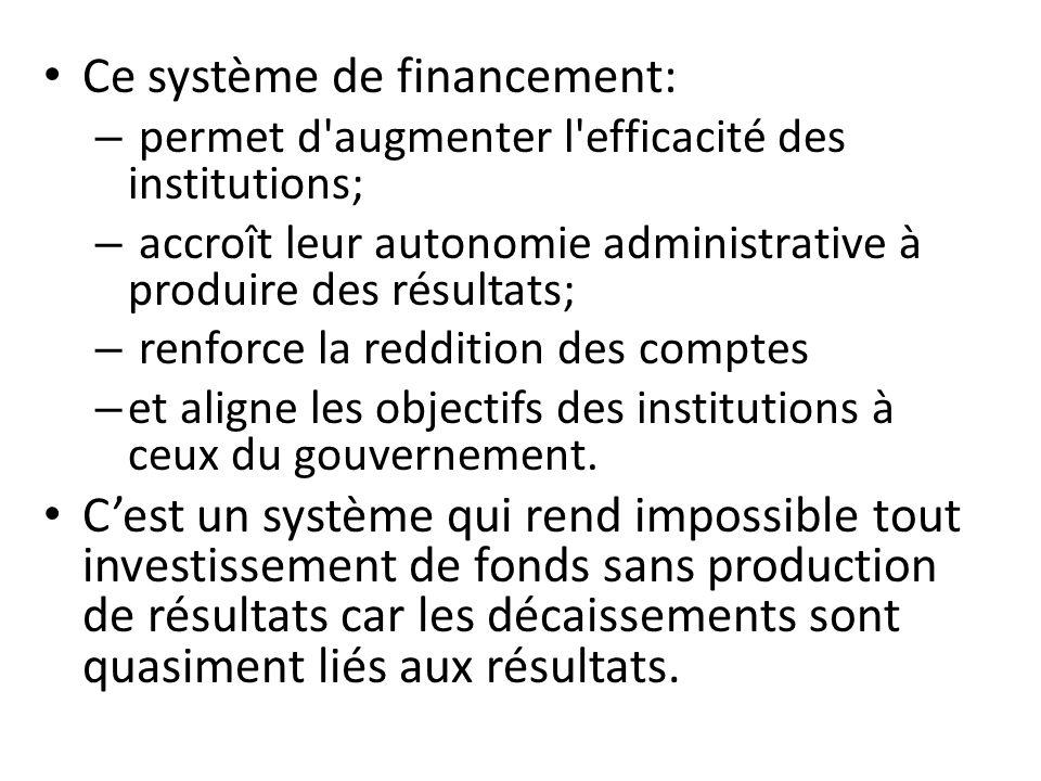 Ce système de financement: