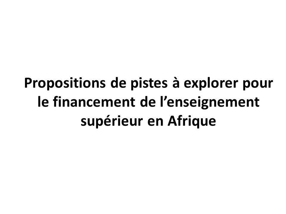 Propositions de pistes à explorer pour le financement de l'enseignement supérieur en Afrique