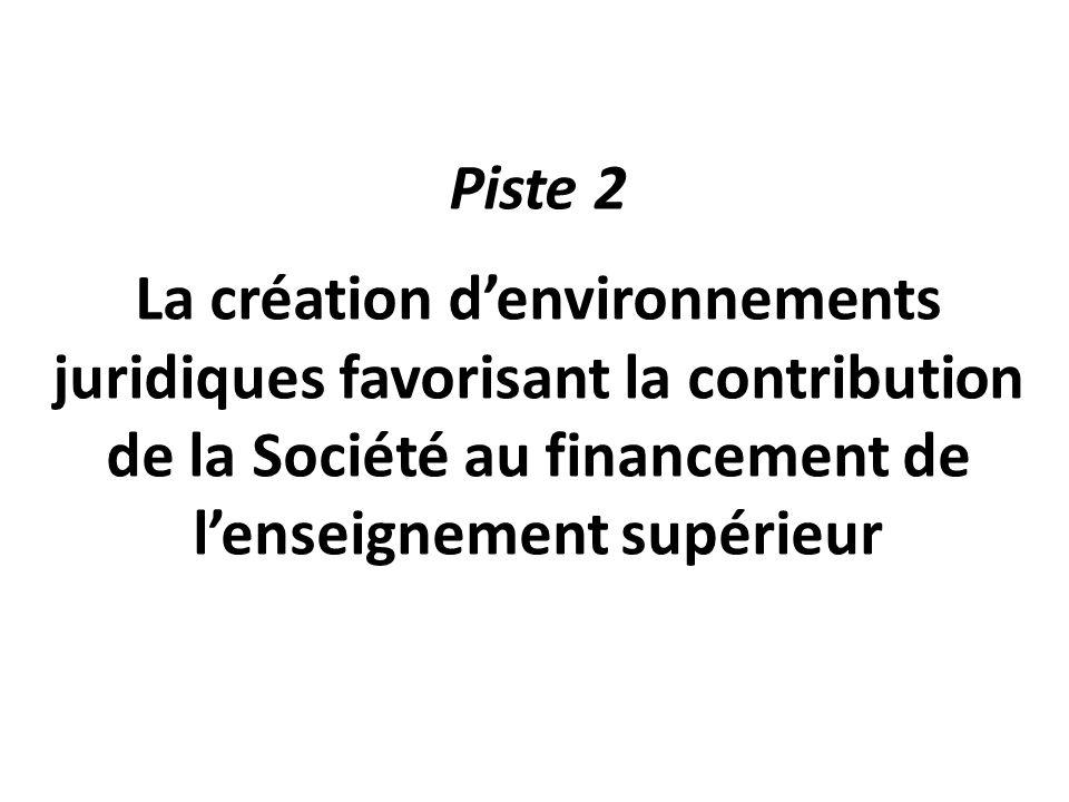 Piste 2 La création d'environnements juridiques favorisant la contribution de la Société au financement de l'enseignement supérieur.