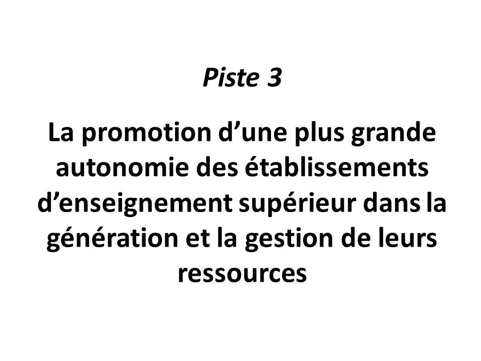 Piste 3 La promotion d'une plus grande autonomie des établissements d'enseignement supérieur dans la génération et la gestion de leurs ressources.