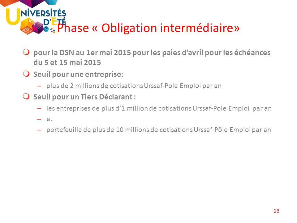 Phase « Obligation intermédiaire»