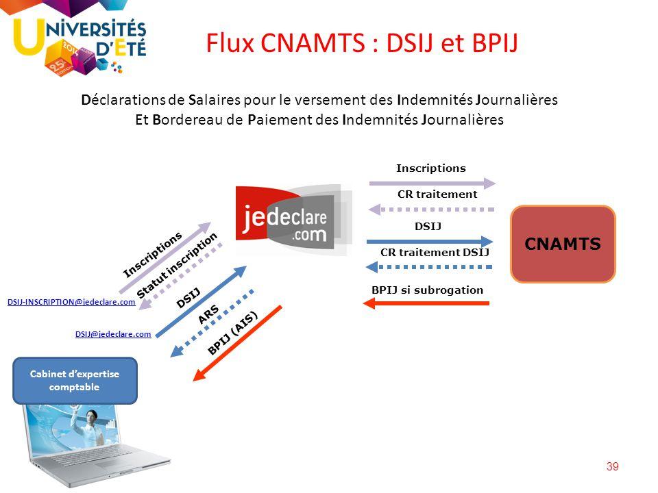 Flux CNAMTS : DSIJ et BPIJ