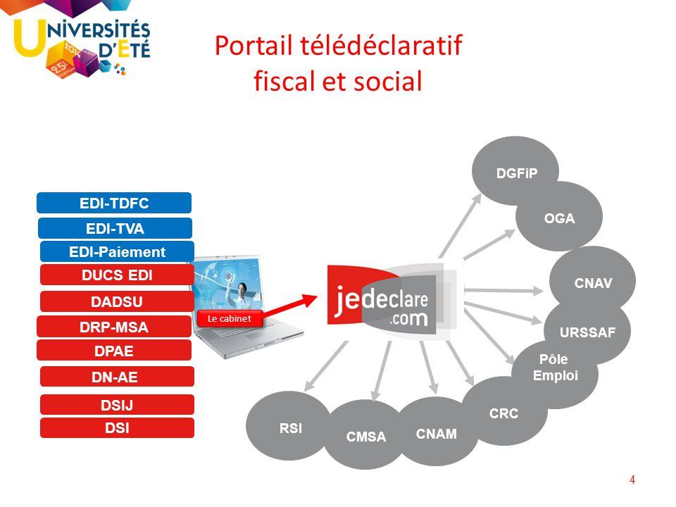 Portail télédéclaratif fiscal et social