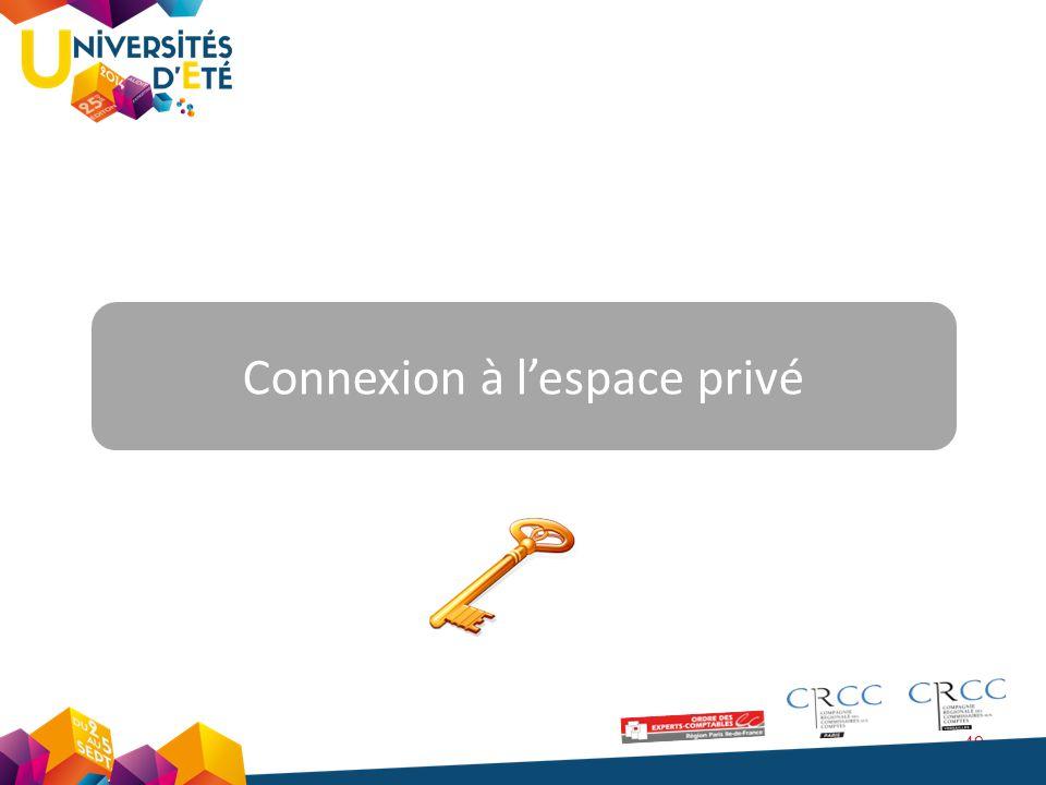 Connexion à l'espace privé