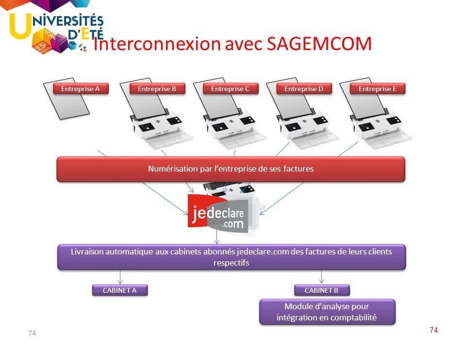 Interconnexion avec SAGEMCOM
