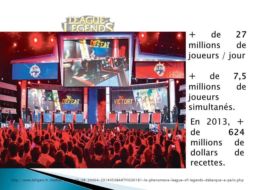 + de 27 millions de joueurs / jour