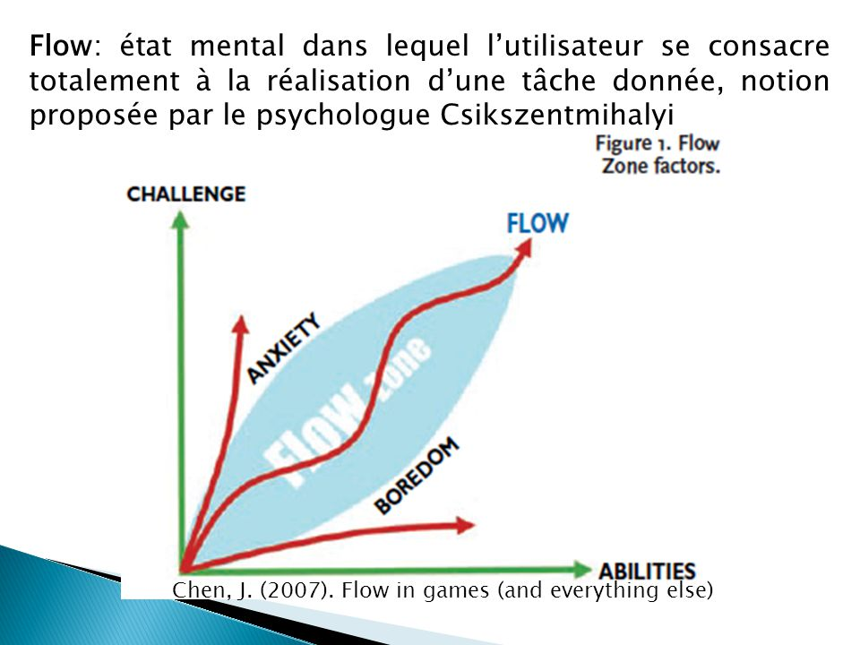 Chen, J. (2007). Flow in games (and everything else)