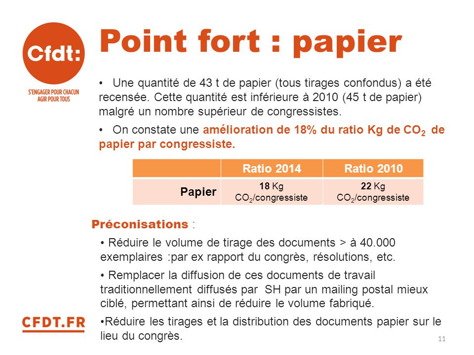 Point fort : papier
