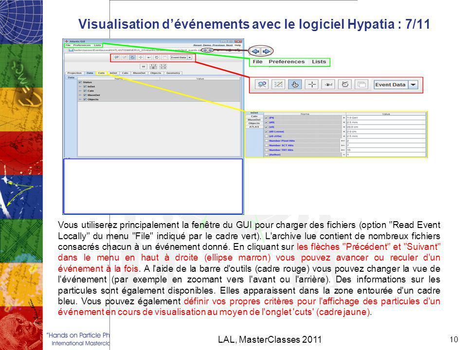 Visualisation d'événements avec le logiciel Hypatia : 7/11