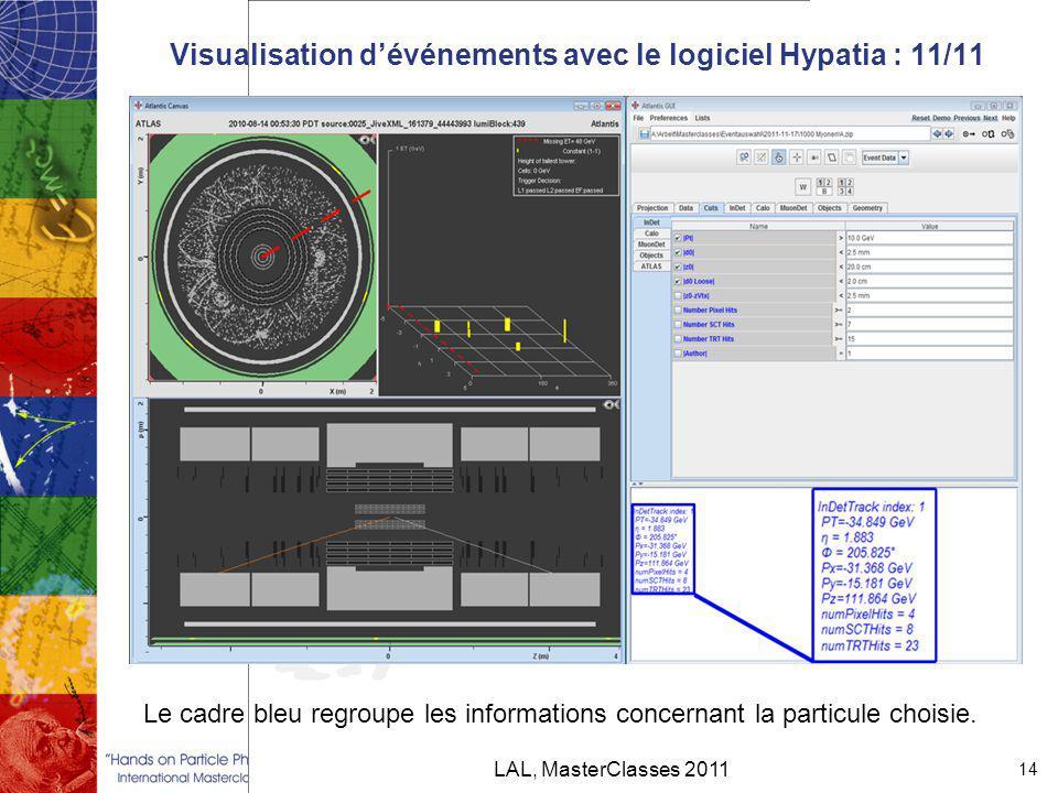 Visualisation d'événements avec le logiciel Hypatia : 11/11