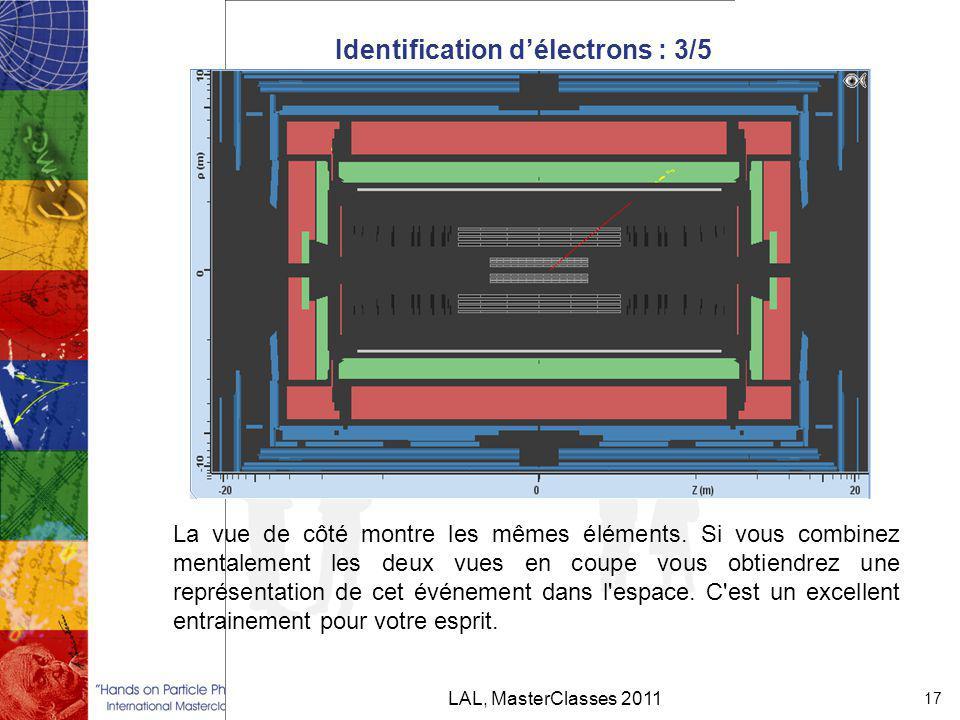 Identification d'électrons : 3/5