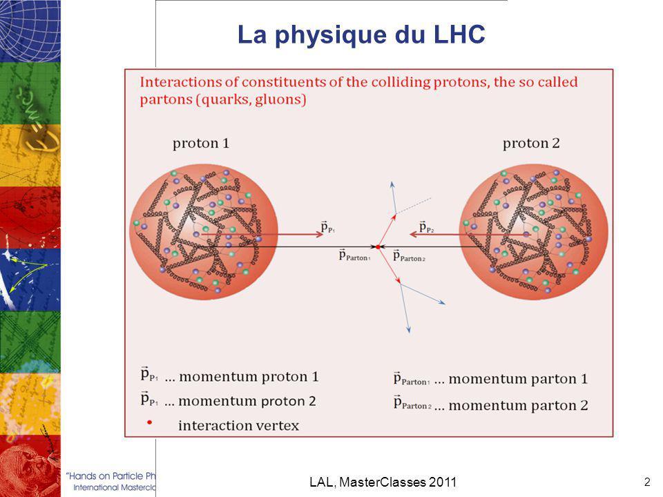 La physique du LHC LAL, MasterClasses 2011