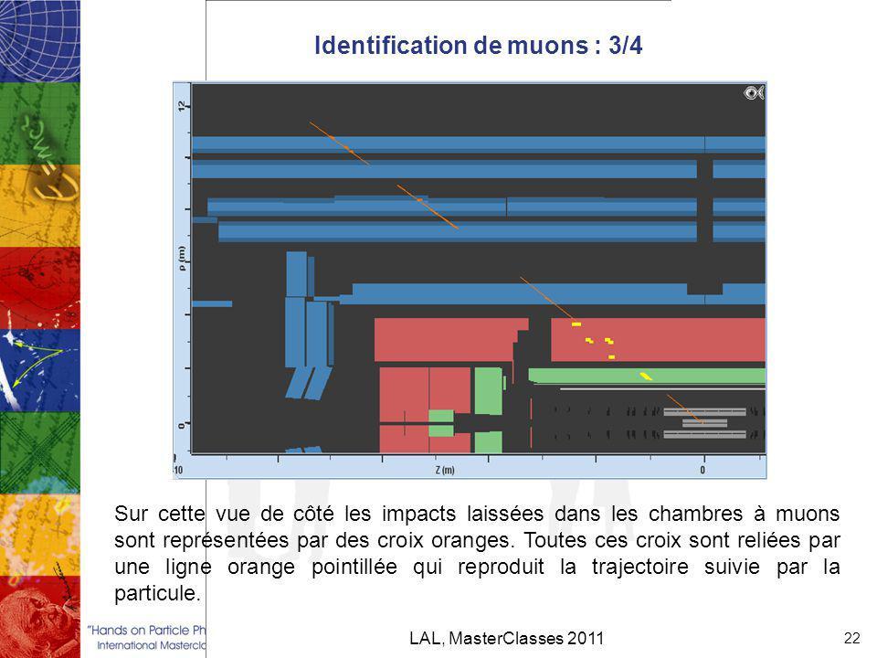 Identification de muons : 3/4